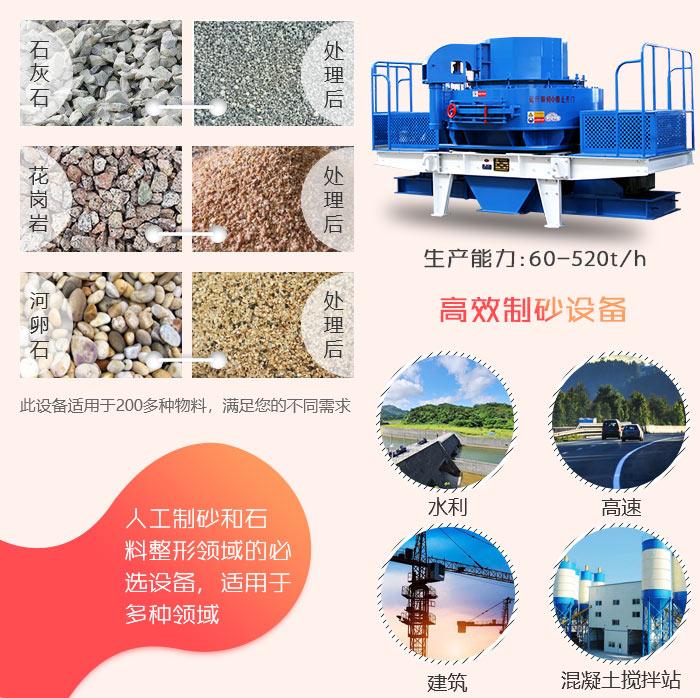 冲击式制砂机技术快速占领砂石行业的主导地位