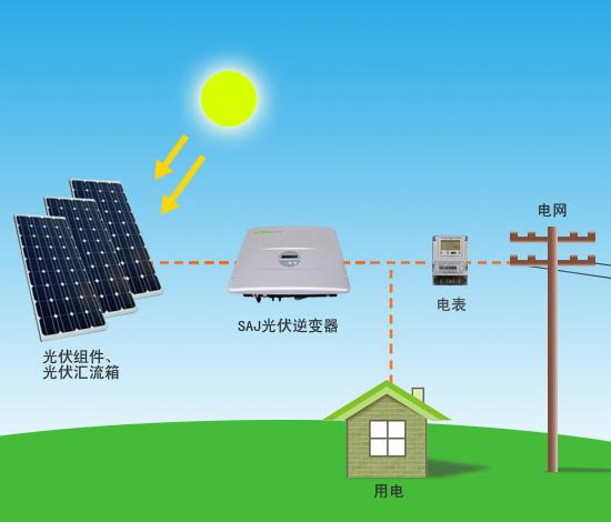 制砂机应用太阳能充电电瓶,一切皆有可能